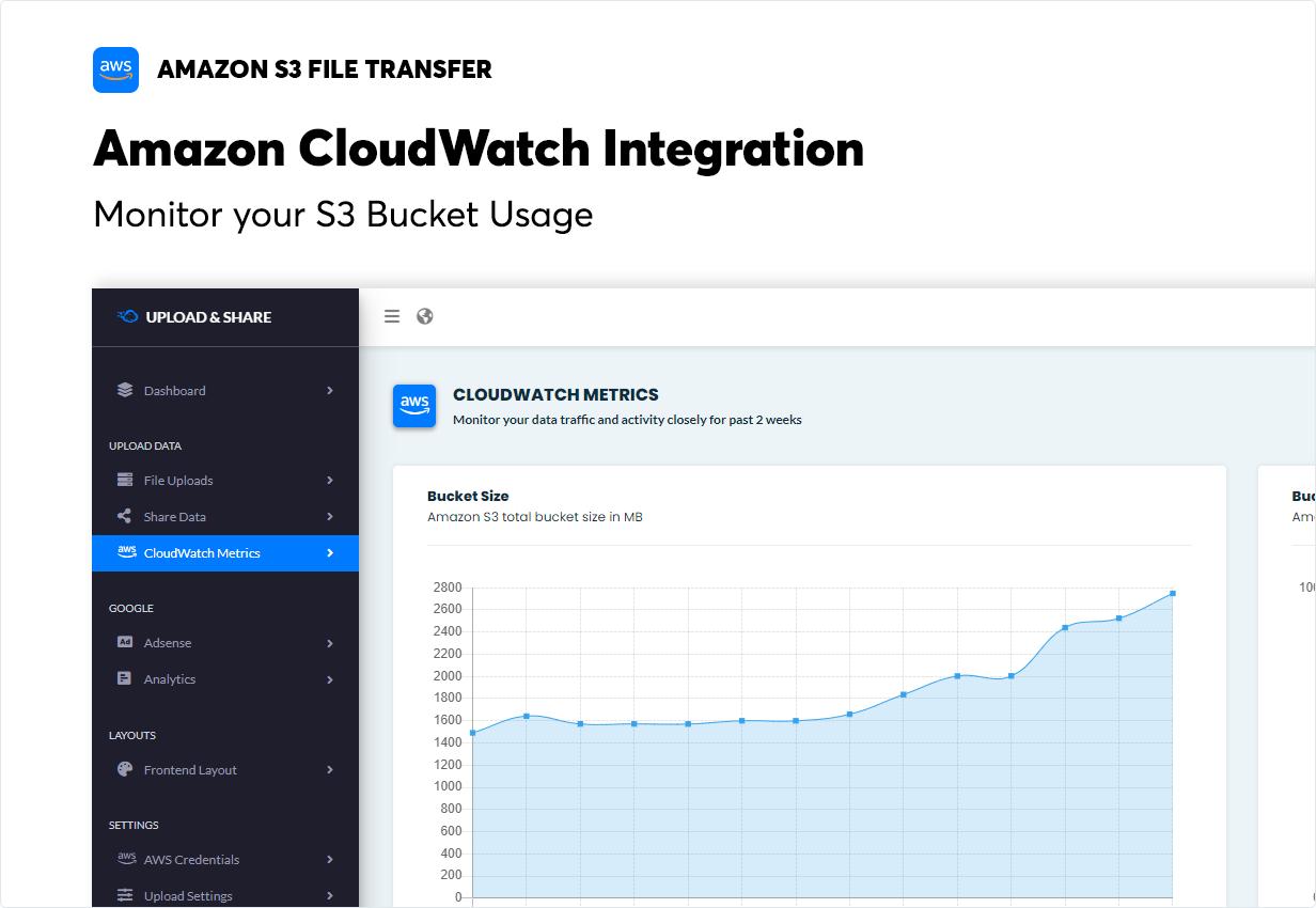 AWS Amazon S3 - File Transfer - 5
