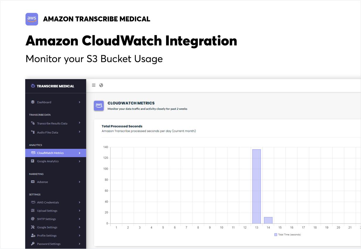 AWS Amazon Transcribe Medical - Medical Speech to Text Converter - 5